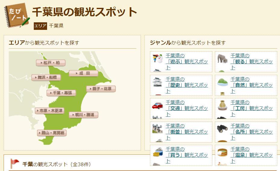 千葉県観光スポット